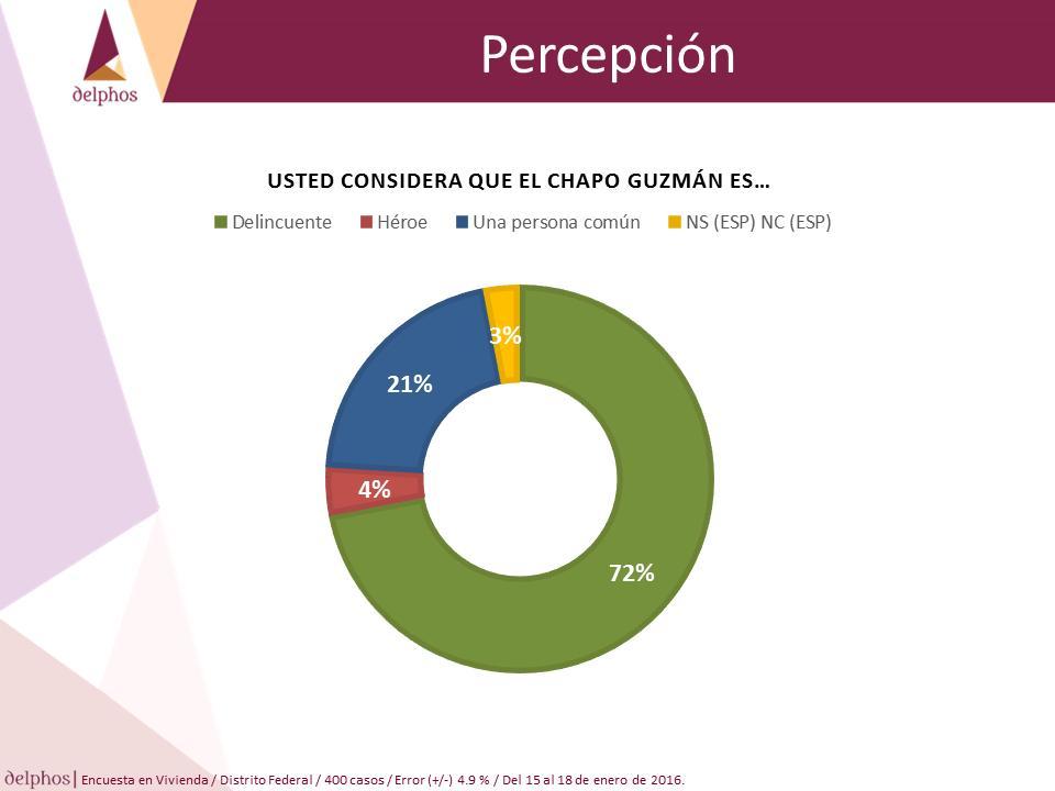 Chapo Diapositiva4