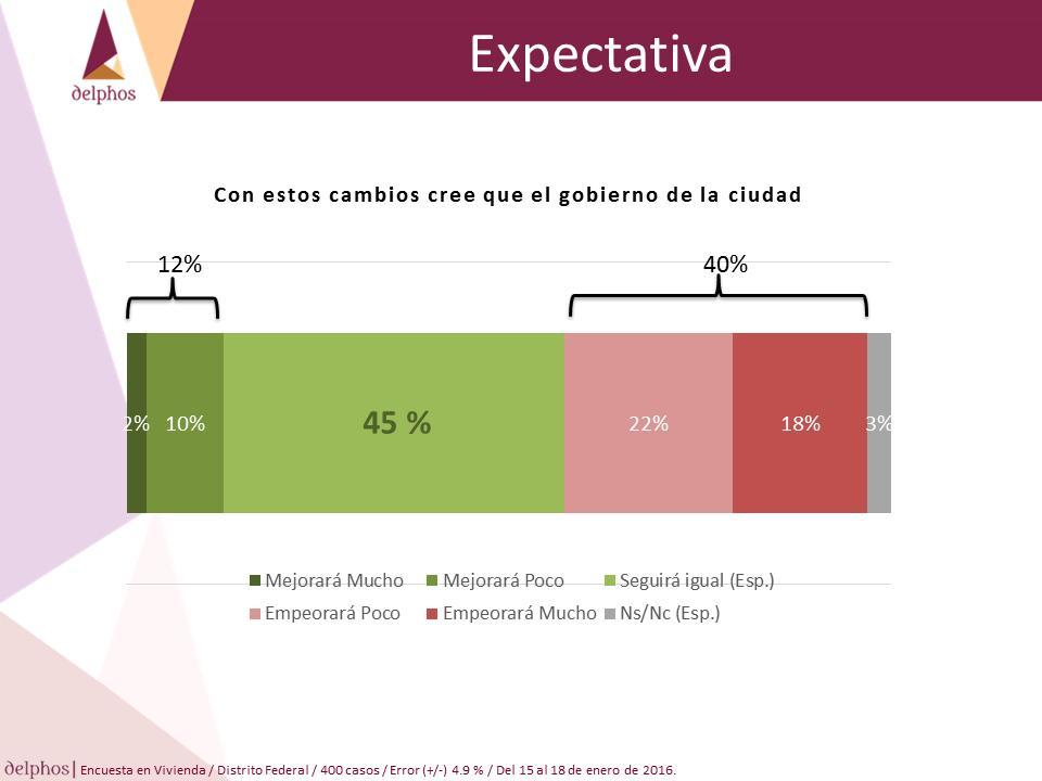 Reforma Politica Diapositiva5