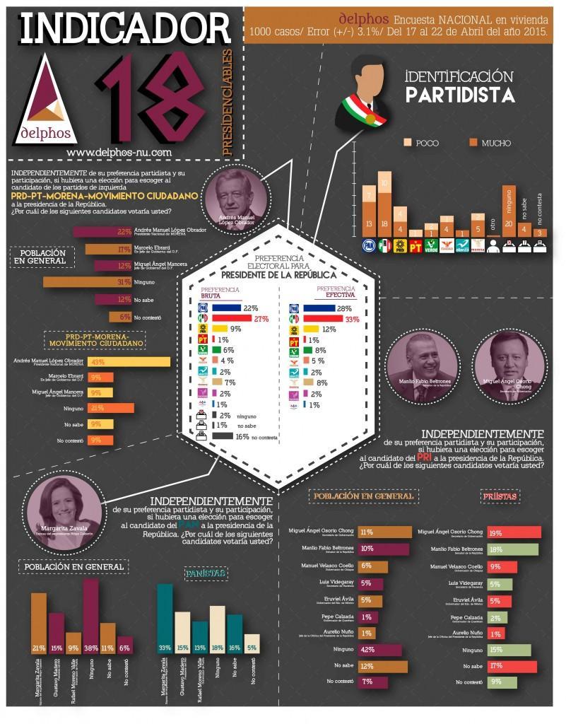 Encuesta-Presidenciables-PAN-PRI-PRD-7