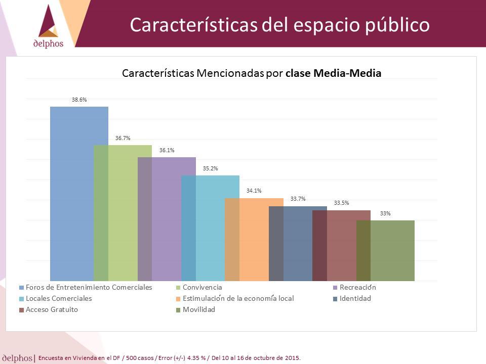 Espacio público clase media-media