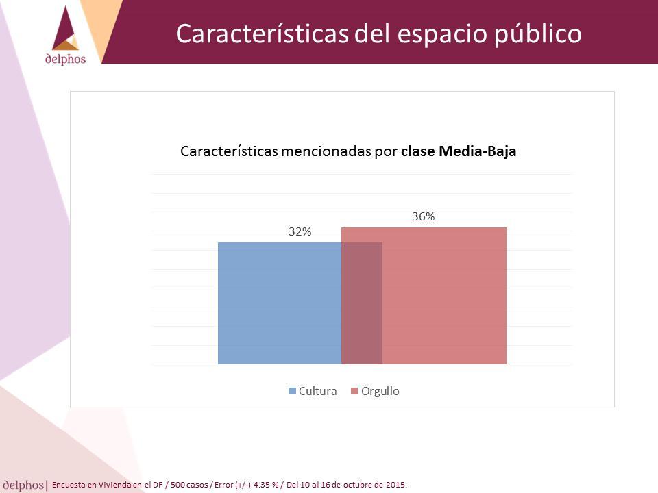 Espacio público clase media-baja