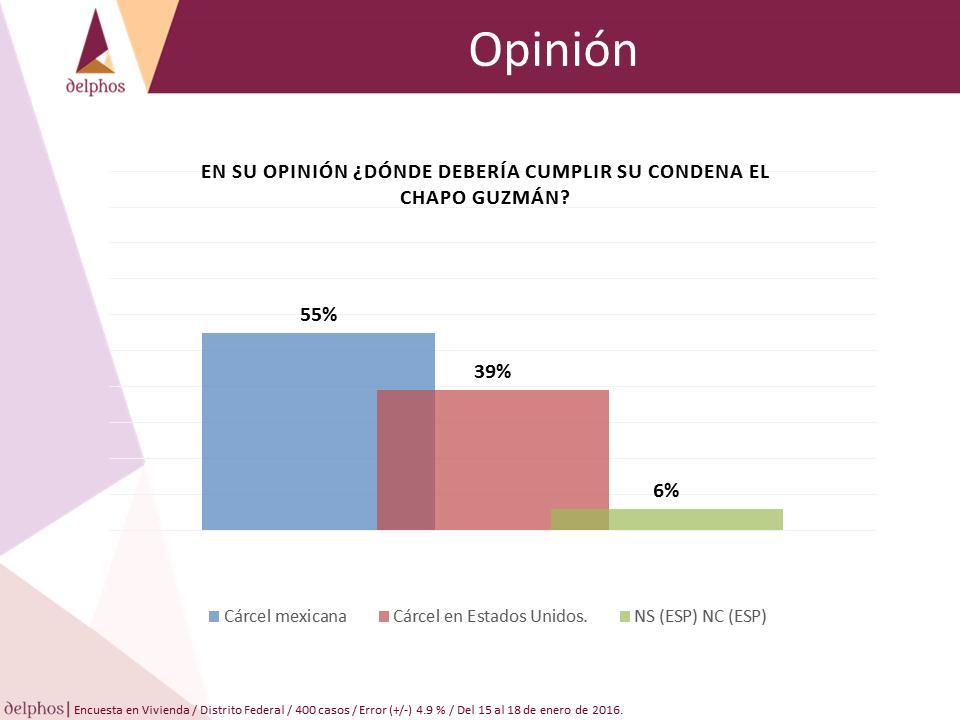Chapo Diapositiva3