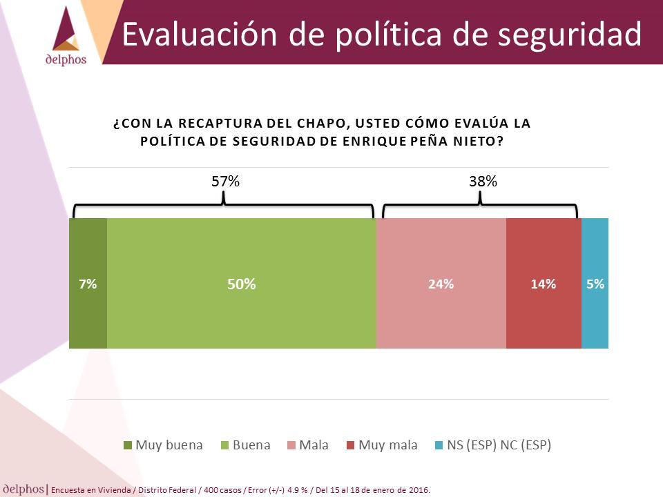 Chapo Diapositiva5