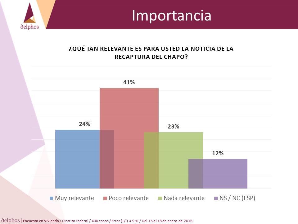Chapo Diapositiva7