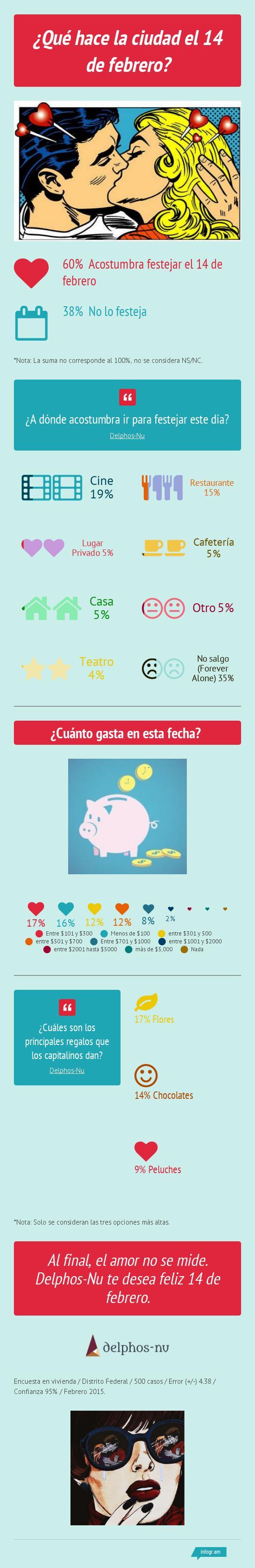 En_que_gastan_los_capitalinos_el_14_de_febrero (2)