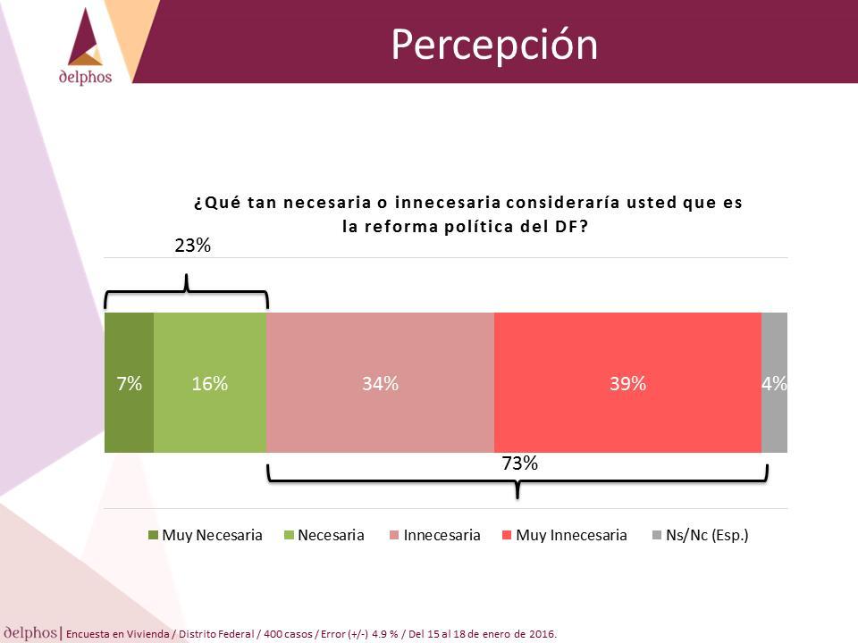 Reforma Politica Diapositiva6